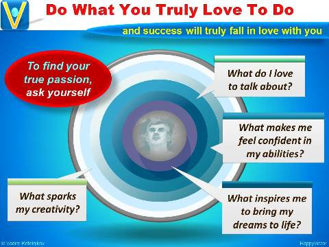 How To Find Your True Passion: 4 Questions to Answer