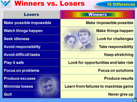 Winners vs Losers: 10 Differences